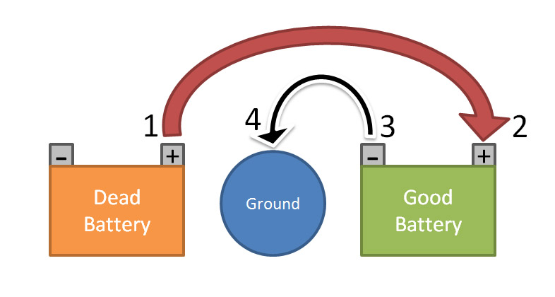 battery_connection